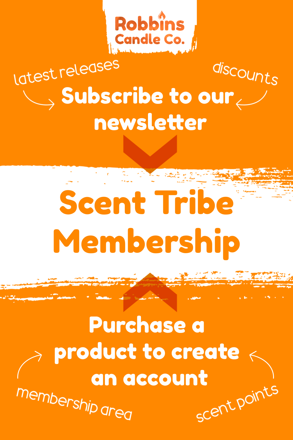 The Scent Tribe